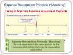 expense recognition principle matching