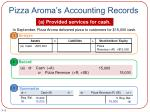 pizza aroma s accounting records