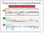 pizza aroma s accounting records1