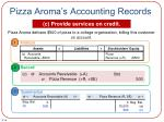 pizza aroma s accounting records2