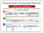 pizza aroma s accounting records4