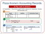 pizza aroma s accounting records5
