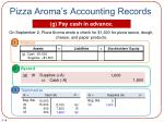 pizza aroma s accounting records6
