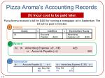 pizza aroma s accounting records7
