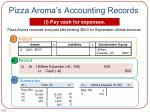 pizza aroma s accounting records8