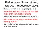 performance stock returns july 2007 to december 2008