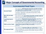 major concepts of governmental accounting4