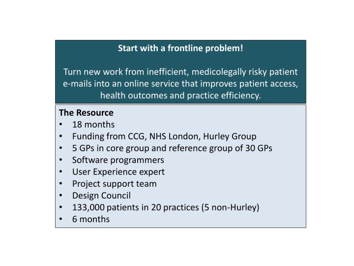 Start with a frontline problem!