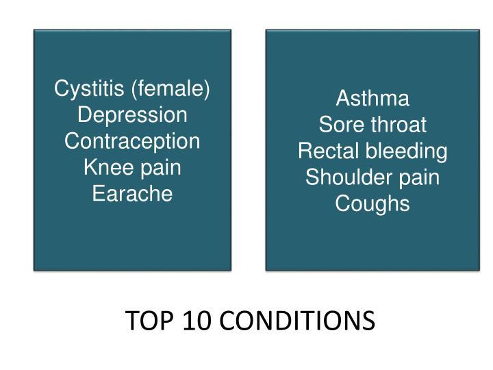 Cystitis (female)