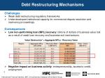 debt restructuring mechanisms