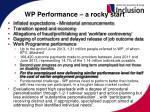 wp performance a rocky start
