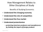 how management relates to other disciplines of study3