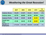weathering the great recession