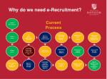 why do we need e recruitment