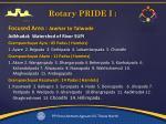 rotary pride i