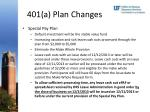 401 a plan changes1