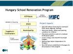 hungary school renovation program
