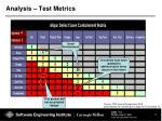 analysis test metrics3