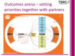 outcomes arena setting priorities together with partners