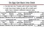 do not get back into debt