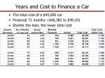 years and cost to finance a car