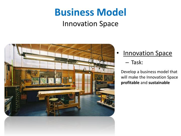 business model innovation space n.
