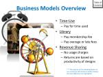business models overview