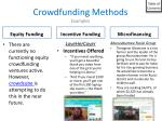 crowdfunding methods examples