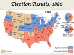 election results 1880
