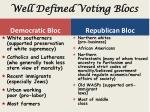 well defined voting blocs