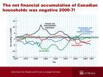 the net financial accumulation of canadian households was negative 2000 7