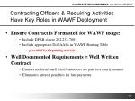contracting officers requiring activities have key roles in wawf deployment