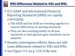 ifrs differences related to vies and spes