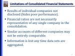 limitations of consolidated financial statements