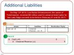 additional liabilities