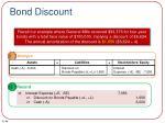bond discount