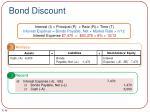 bond discount2