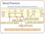 bond premium1
