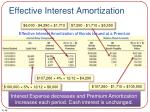 effective interest amortization2