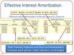 effective interest amortization4