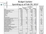 budget update spending as of feb 29 2012
