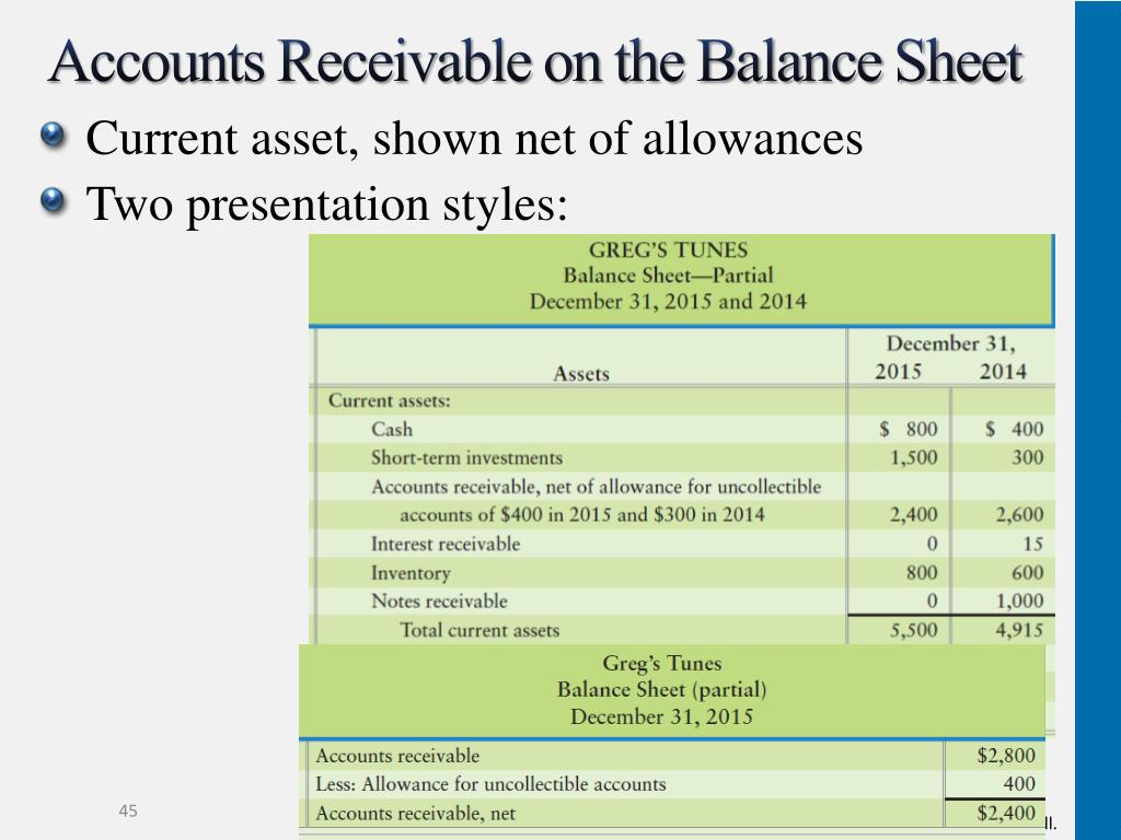 PPT - Receivables PowerPoint Presentation - ID:1657894