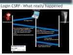 login csrf what really happened1
