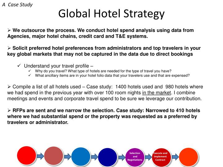 case study global strategy