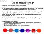 global hotel strategy2
