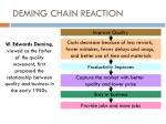 deming chain reaction