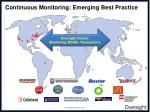 continuous monitoring emerging best practice