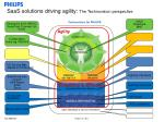 saas solutions driving agility the technovision perspective
