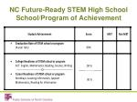 nc future ready stem high school school program of achievement