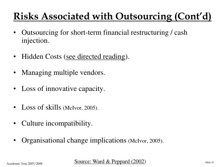 Risks Associated with Outsourcing (Cont'd)